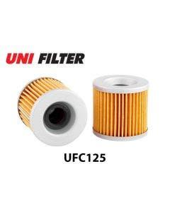 UFC125