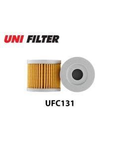UFC131
