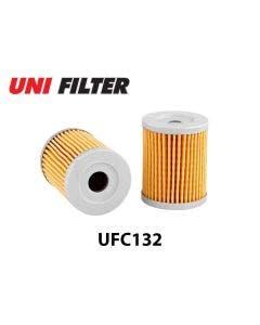 UFC132